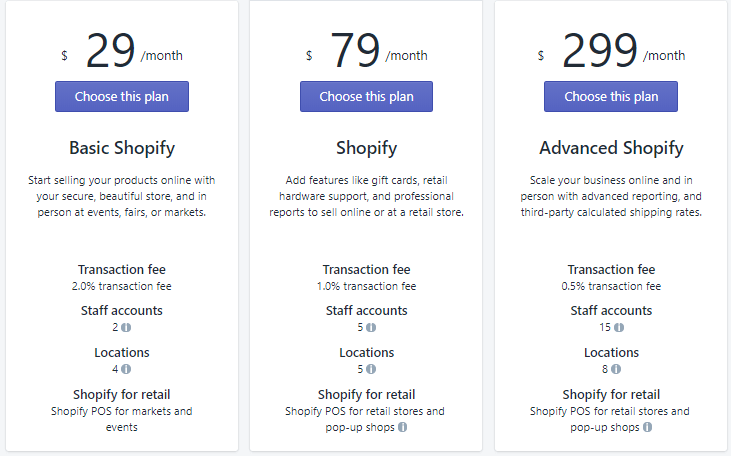Shopify Reviews 2019 – How Shopify works in Nigeria (Pros