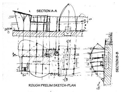 ROUGH PRELIM ORTHO WHITEBOARD 2