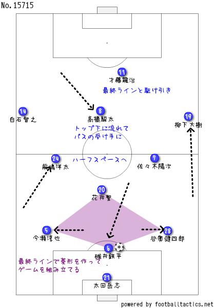 J3_2019_2_2