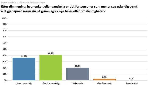 NRK_undersøkelse