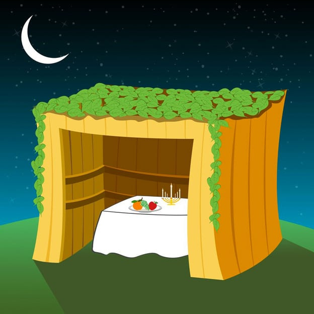 What Is Sukkot Jewish Holiday Guide