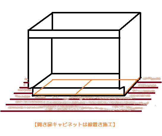 キッチンリフォーム 施工 注意②