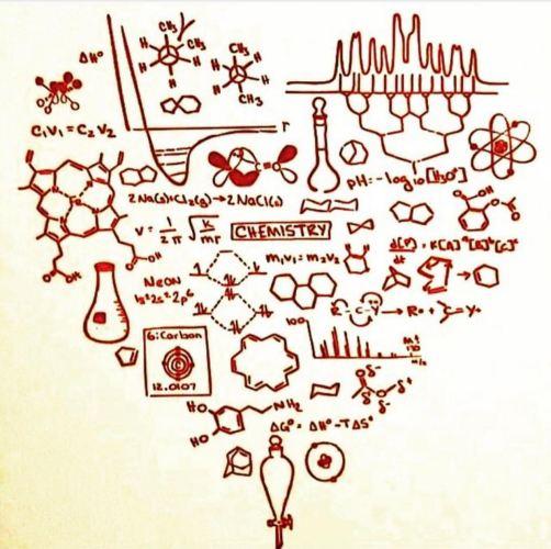 Quando la chimica diventa arte