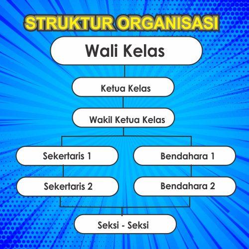 Contoh Struktur Organisasi Kelas Kreatif Keren
