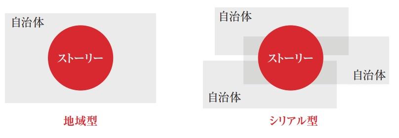 石見神楽が日本遺産認定!そもそも日本遺産って?島根県の受賞歴が華々しい!