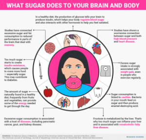1-eating-sugar