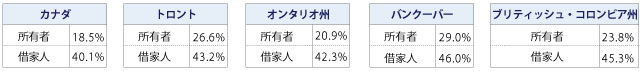statistics-06