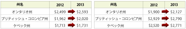 statistics-08