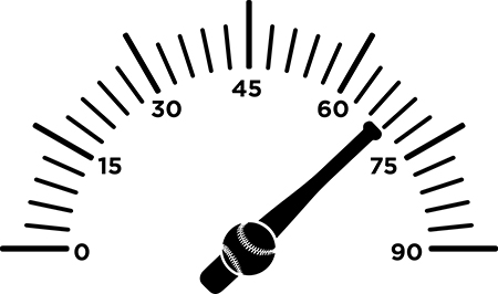 How Fast Is Your Baseball/Softball Swing?