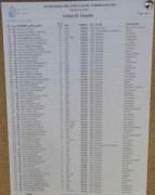 Clasificación XXVIII Pedestre de Torrelodones (23-2-2014) HOJA 4