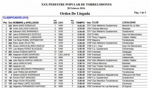 clasificacion pedestre torrelodones 2016