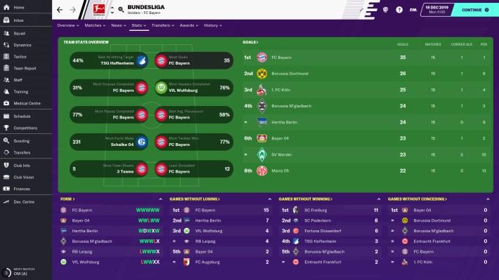 Football Manager 2020 Crack for Mac Torrent Download