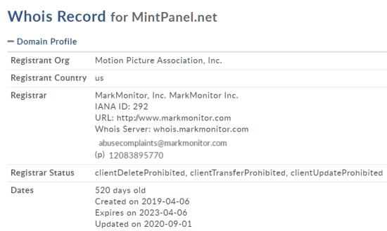 MintPanel Seized