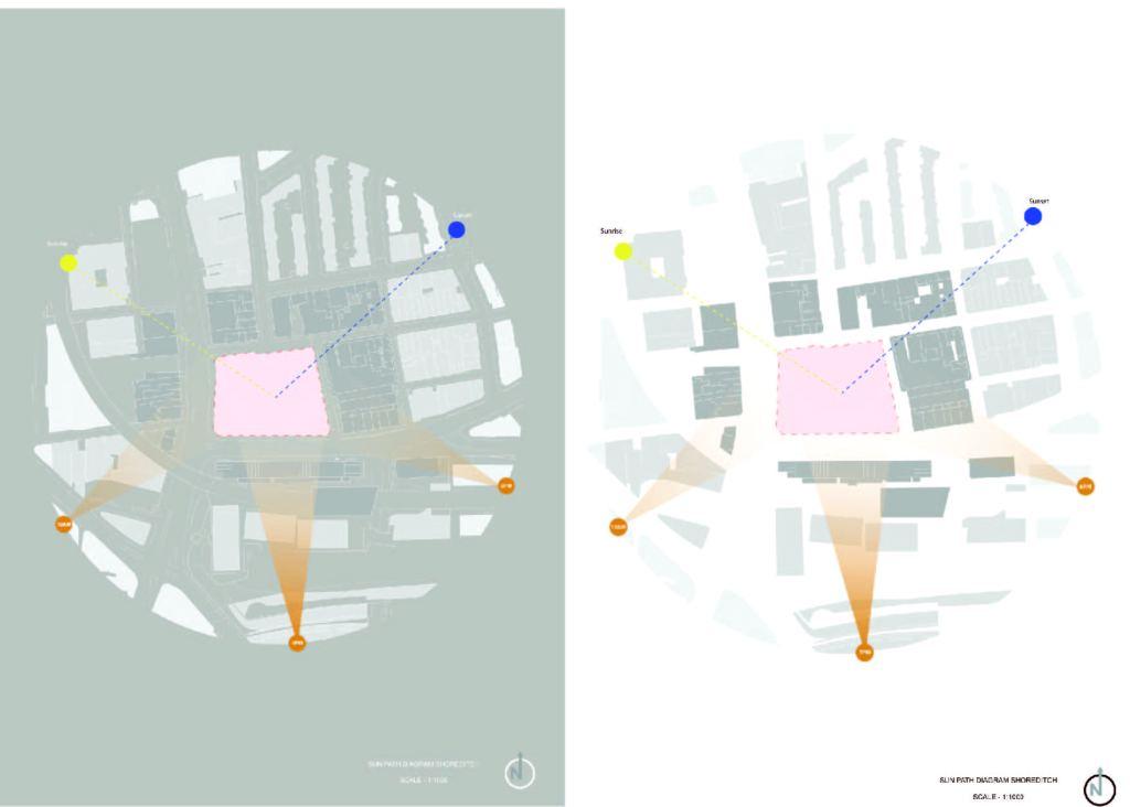How To Create A Sun Path Diagram Adobe Illustrator Tutorial Scale