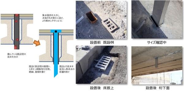 橋梁用排水桝 補修事例 写真