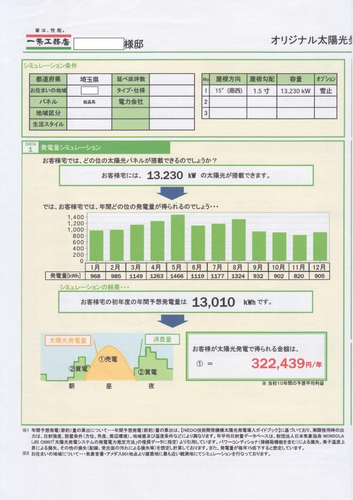 Electricity-sales-plan