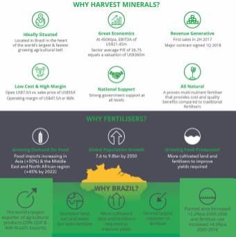 harvest-minerals-main-leaflet-3