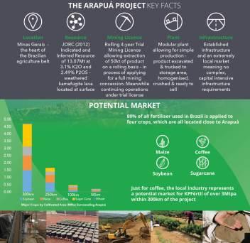 harvest-minerals-main-leaflet-3b