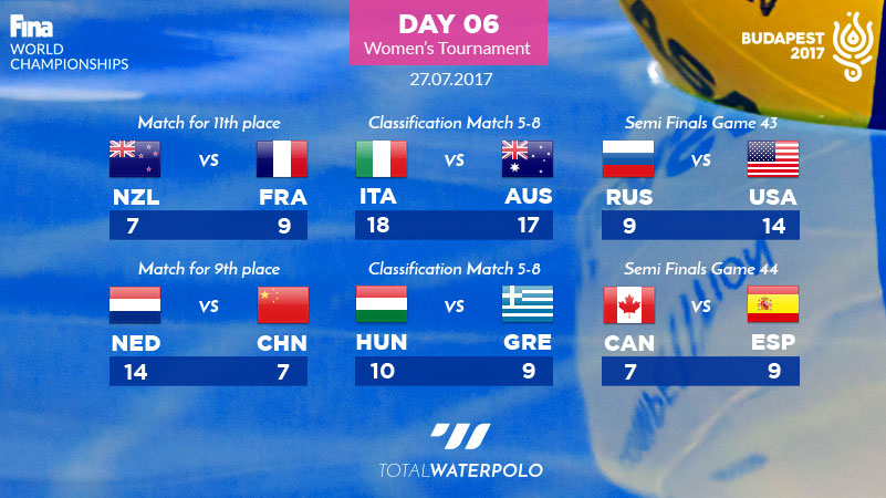 Budapest2017-Day-06-Womens-Tournament