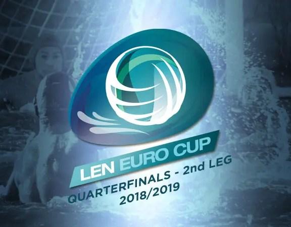 Men's Euro Cup, Quarter-finals, 2nd leg – Preview