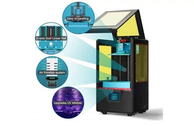 Anycubic Photon S Upgraded Pricing