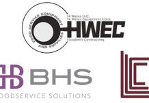 H. Weiss Inc. BHS Lorraine Capital