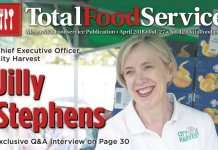 Total Food Service April 2018