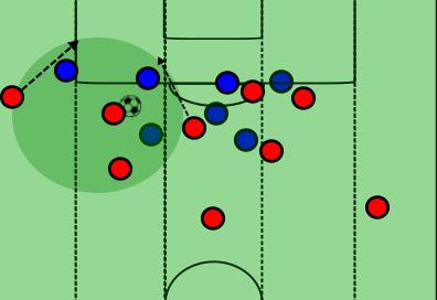 Liverpool Vs Arsenal Tactical Analysis