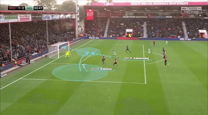 Southampton Arsenal Premier League Tactical Preview Tactical Analysis
