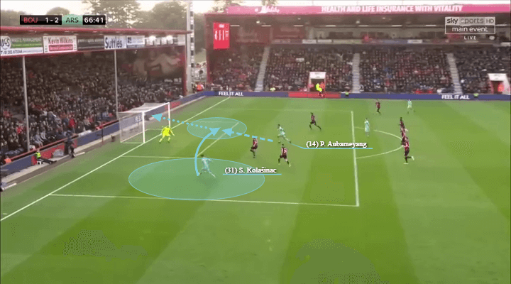 Southampton Arsenal Premier League Tactical Preview Tactical Analysis