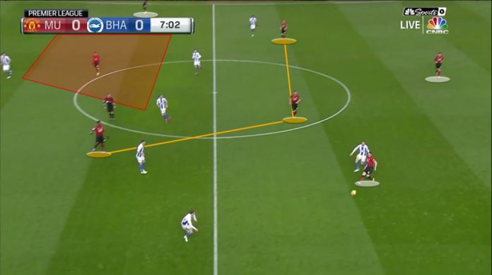 Manchester United Brighton Premier League Tactical Analysis