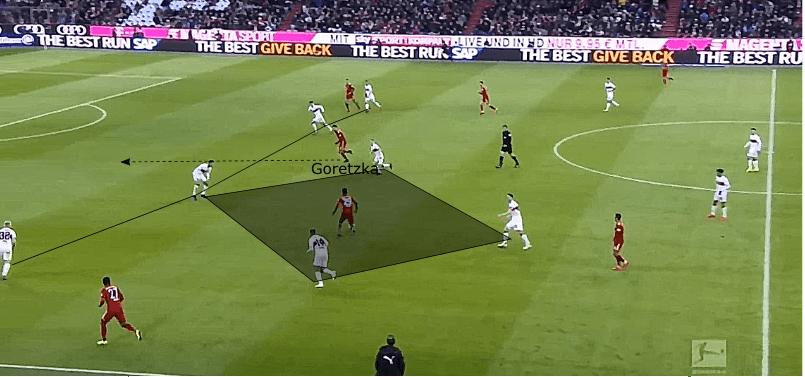Bayern vs Stuttgart analysis statistics