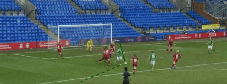 FAWSL 2018/19: Liverpool Women vs Liverpool Women West Ham Women FAWSL 2018/19 Tactical Analysis Statistics