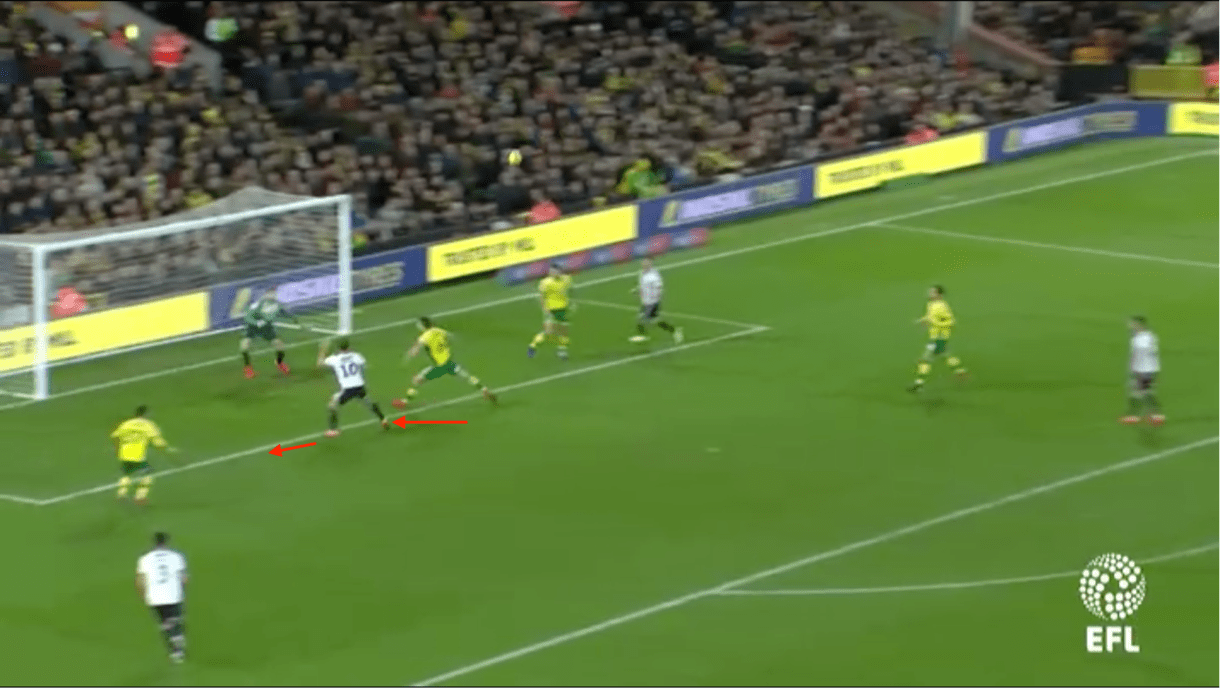 Norwich Sheffield United Tactical Analysis