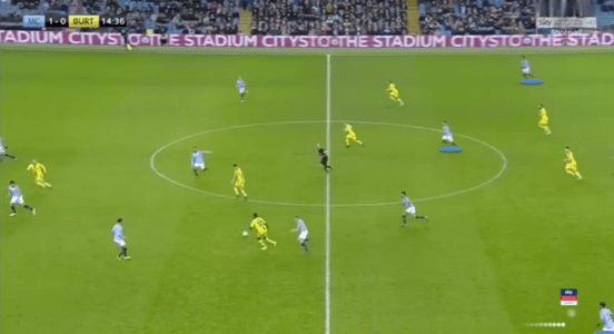 Manchester City Burton Albion EFL Cup Tactical Analysis Statistics