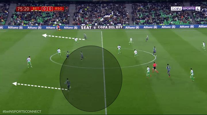Real Betis Real Sociedad Copa Del Rey Tactical Analysis Analysis