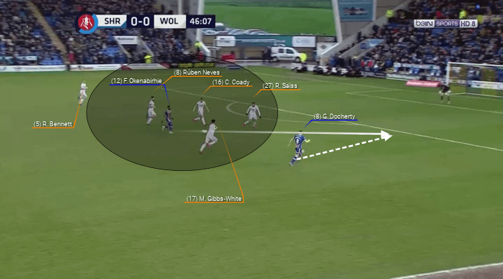 Shrewsbury Town Wolves FA Cup Tactical Analysis