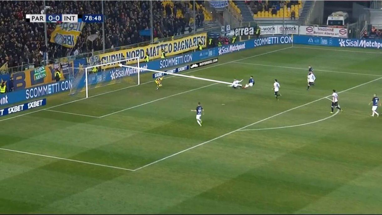 Serie A 2018/19 Parma Inter Tactical Analysis Statistics