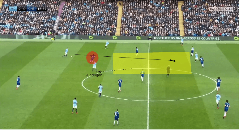 Premier League Manchester City Chelsea Tactical Analysis Statistics