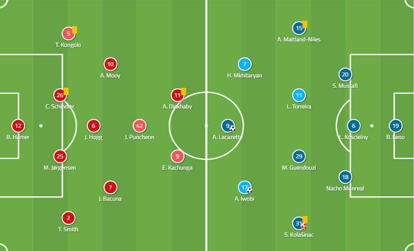 Arsenal-huddersfield-premier-league-tactical-analysis-statistics