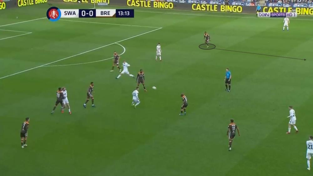 Swansea Brentford FA Cup Tactical Analysis Statistics