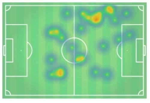 Girona Real Madrid Copa del Rey Tactical Analysis Statistics