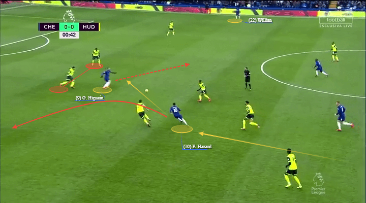 Manchester City Chelsea Tactical Preview Tactical Analysis Statistics