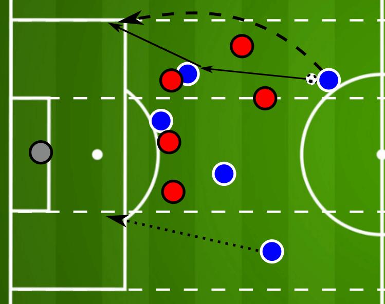 ralf rangnick tactical analysis