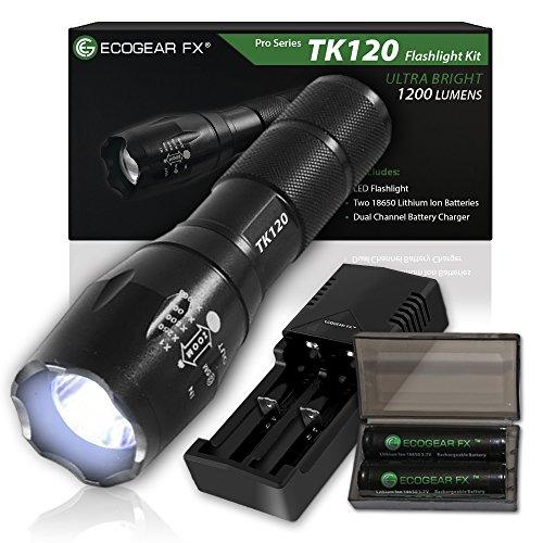 high light output of 1200 lumens