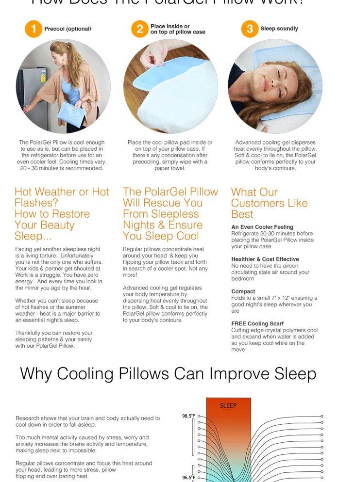 PolarGel Cooling Pillows Reviews