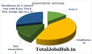 ibps-clerk-pre-exam-analysis-quantitative-aptitude