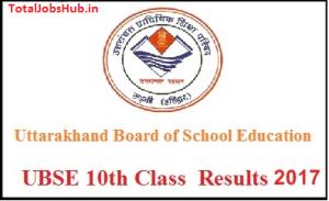 uttarakhand-board-10th-result