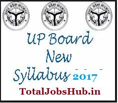 up-board-syllabus