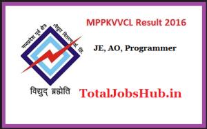 mppkvvcl-result